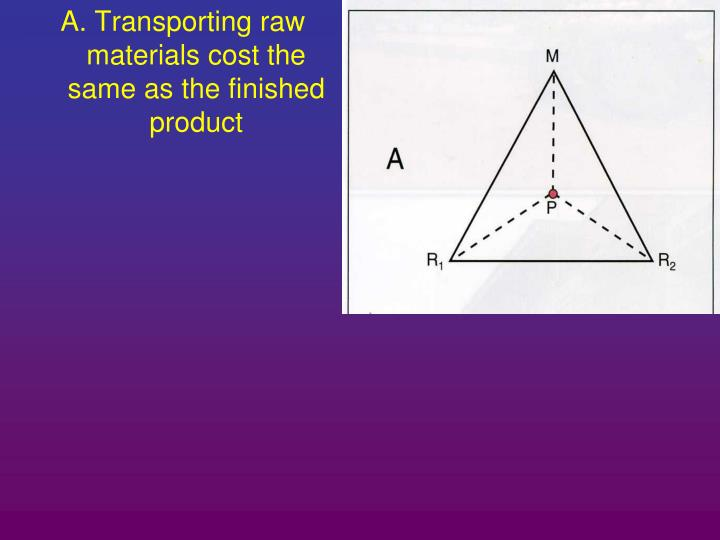 A. Transporting raw materials cost the same as the finished product