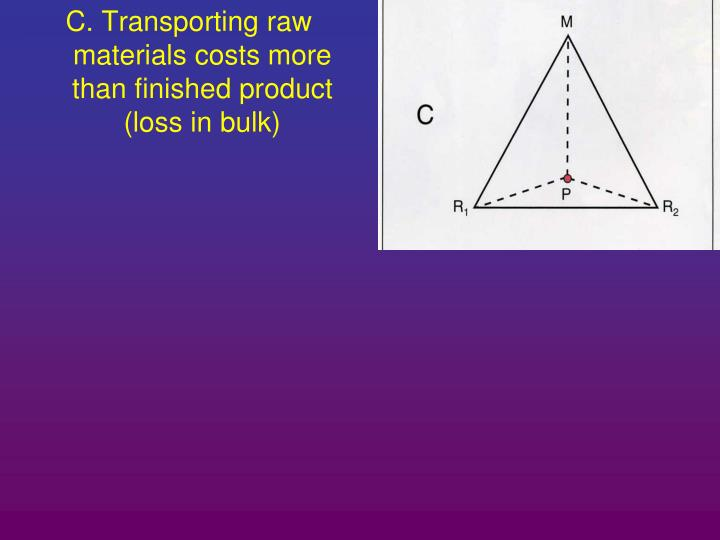 C. Transporting raw materials costs more than finished product (loss in bulk)