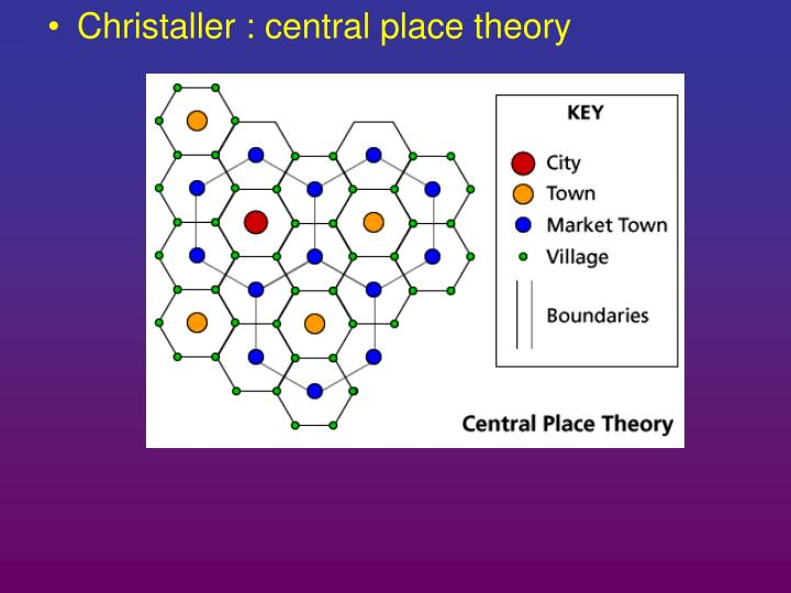 Christaller : central place theory