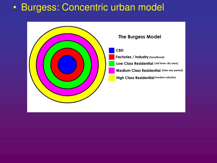 Burgess: Concentric urban model