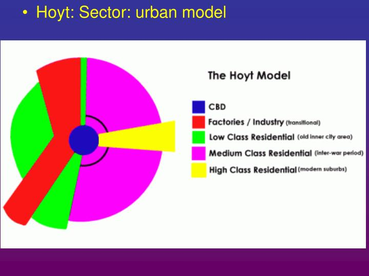 Hoyt: Sector: urban model