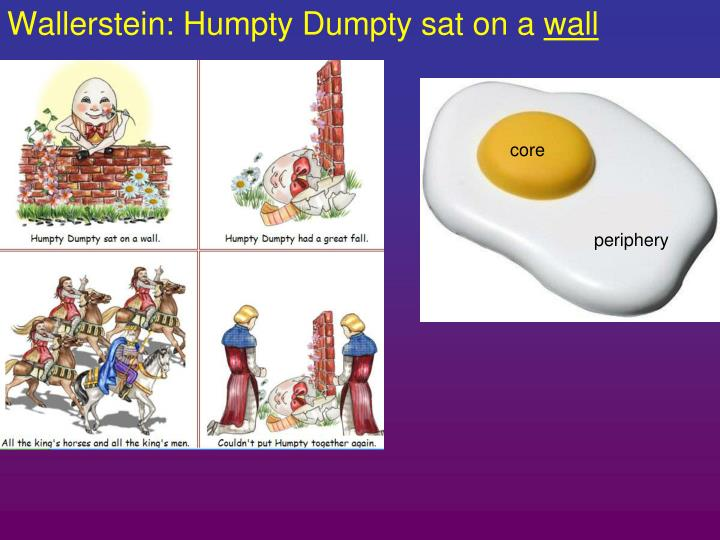 Wallerstein: Humpty Dumpty sat on a