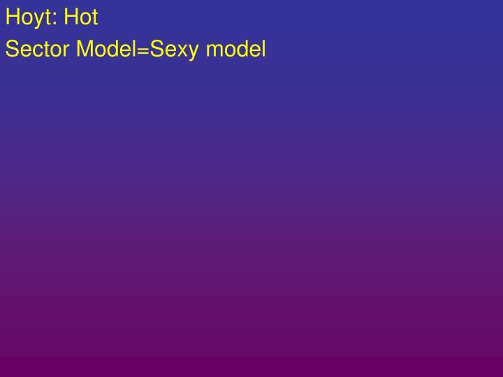 Hoyt: Hot
