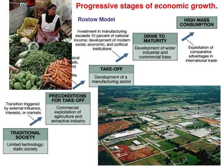 Progressive stages of economic growth.