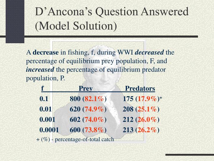 D'Ancona's Question Answered (Model Solution)