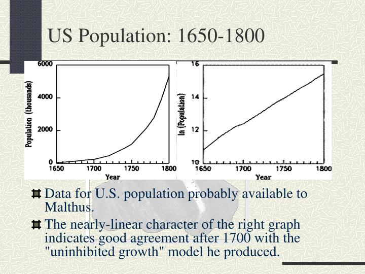 US Population: 1650-1800