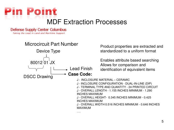 Microcircuit Part Number