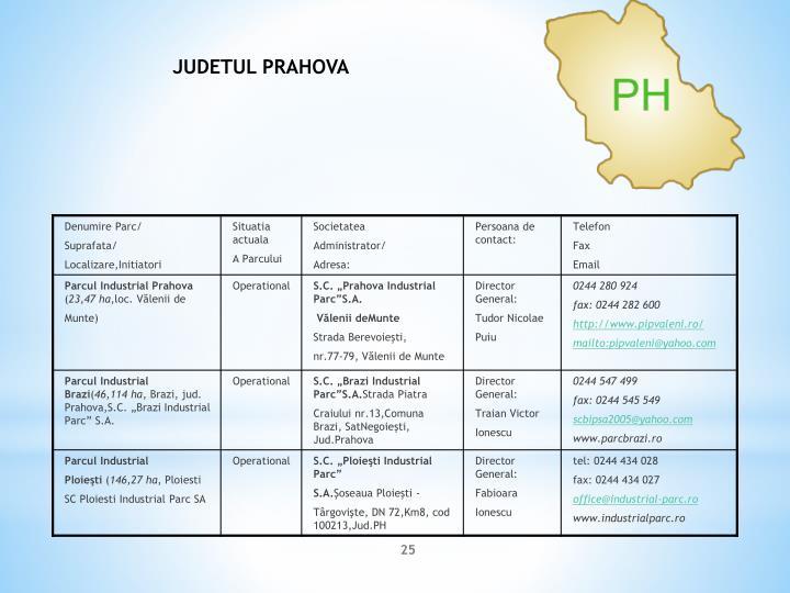 JUDETUL PRAHOVA
