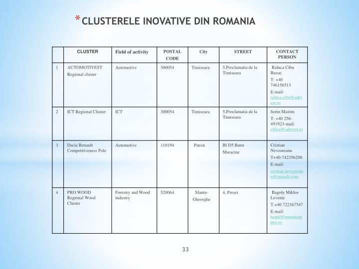 CLUSTERELE INOVATIVE DIN ROMANIA