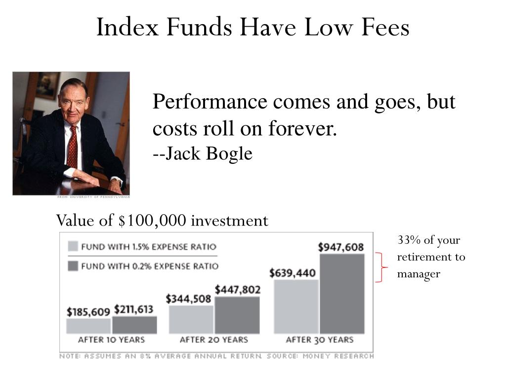 Index Funds Have Low Fees