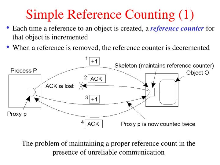 Simple Reference Counting (1)