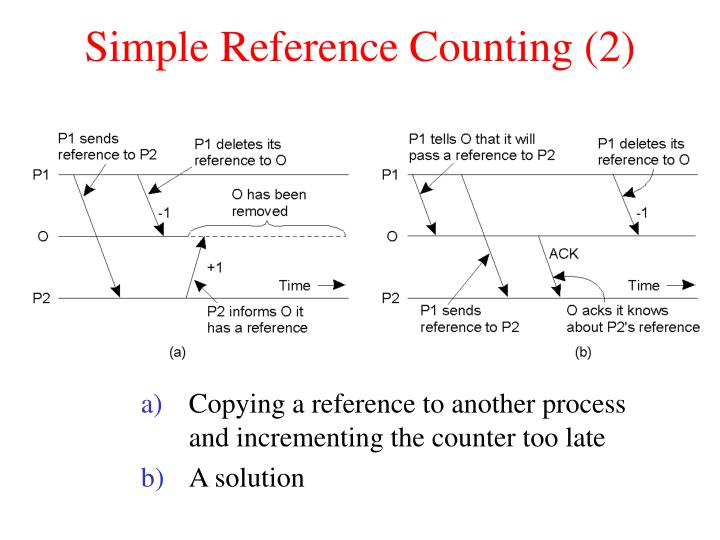 Simple Reference Counting (2)