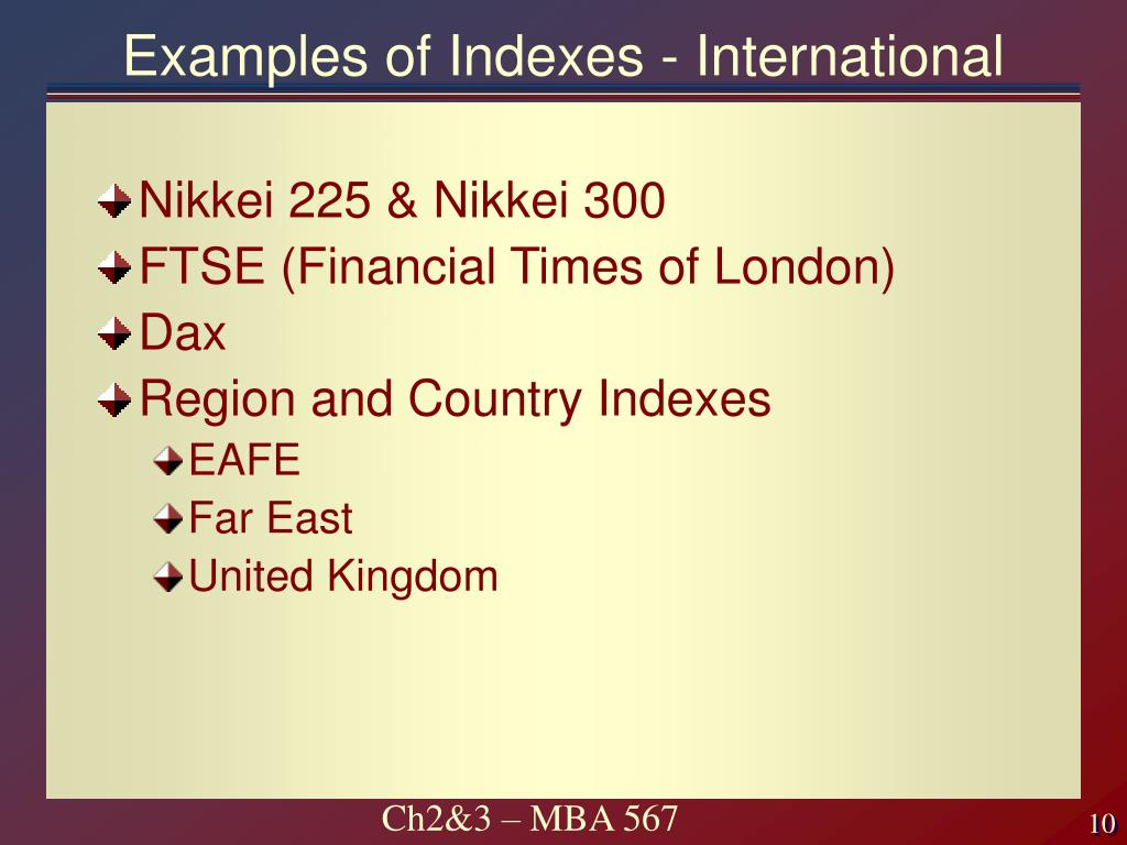 Examples of Indexes - International