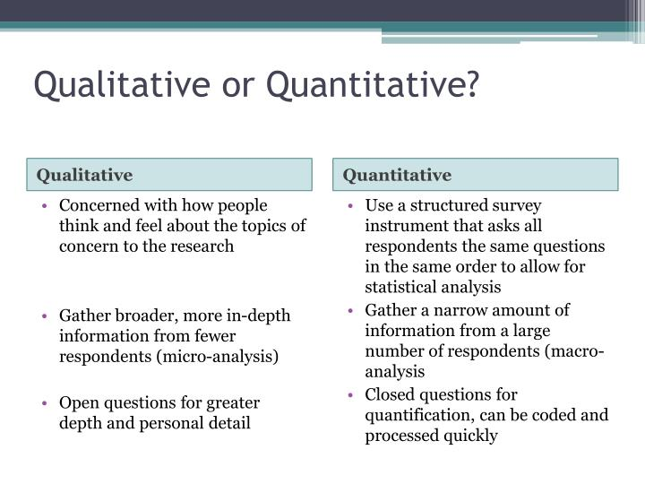 quantitative versus qualitative interpersonal communication Social approaches to communication features of social approaches to interpersonal communication / john stewart --basic issues quantitative versus qualitative.