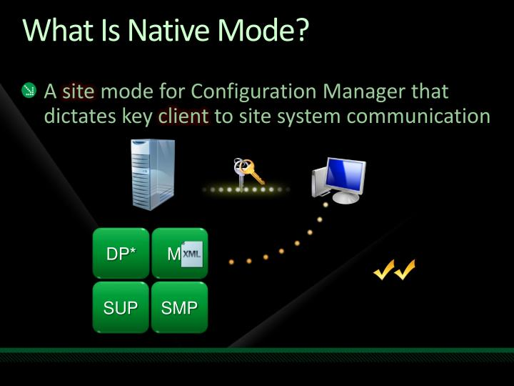 What Is Native Mode?
