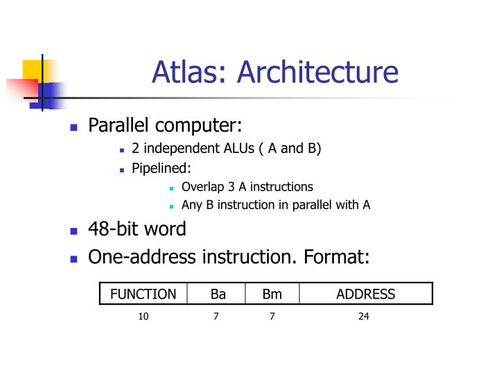 Atlas: Architecture