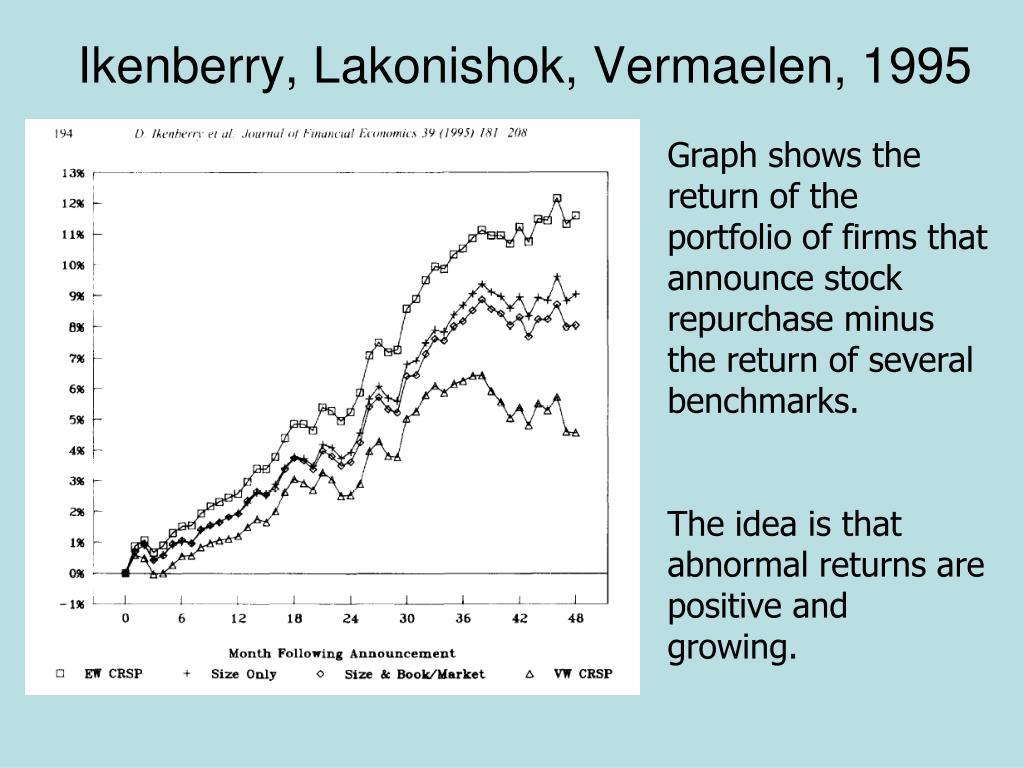 Ikenberry, Lakonishok, Vermaelen, 1995