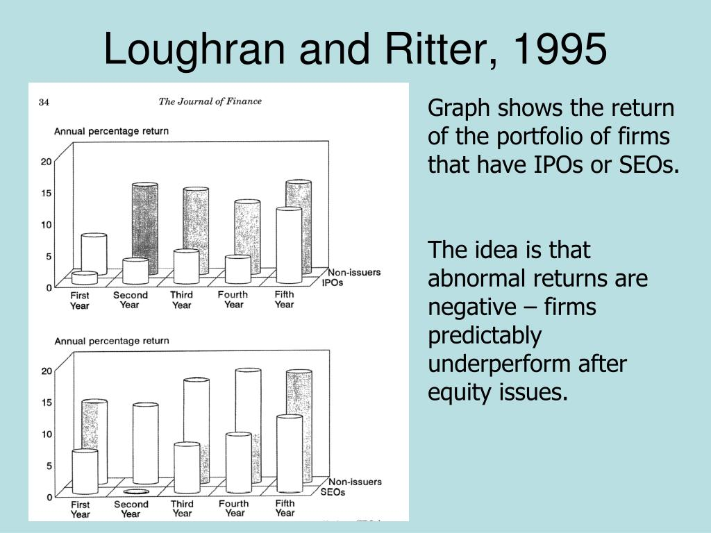 Loughran and Ritter, 1995