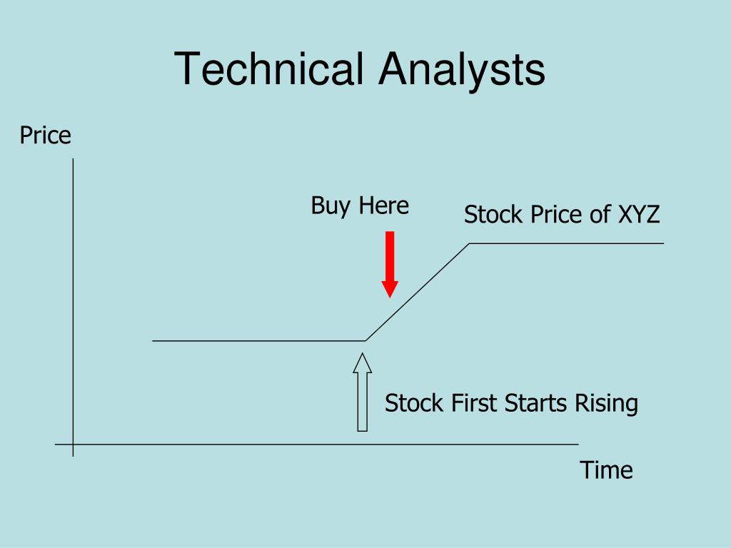 Technical Analysts