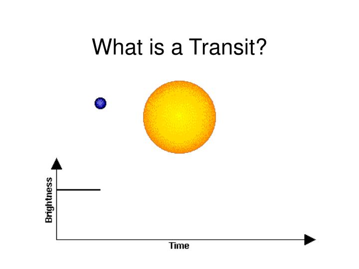 What is a Transit?