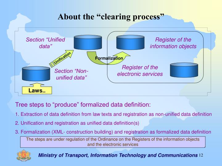 "About the ""clearing process"""