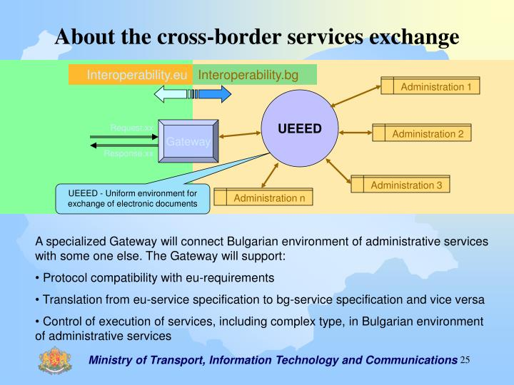 About the cross-border services exchange