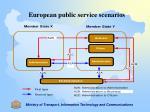 european public service scenarios