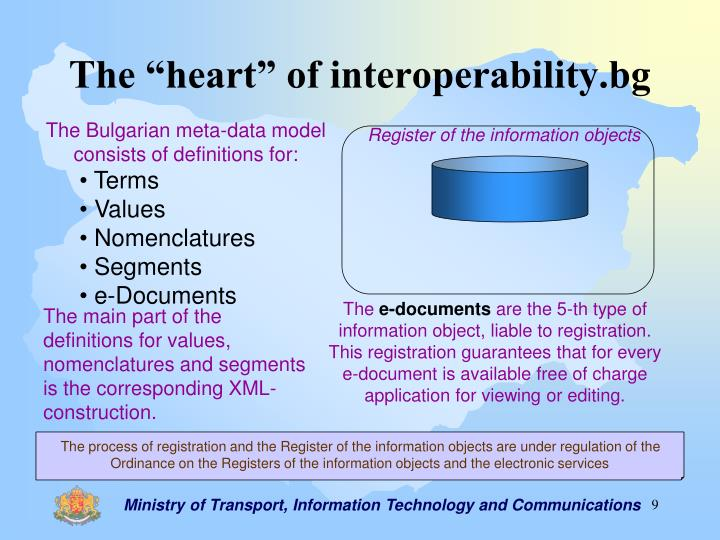 "The ""heart"" of interoperability.bg"