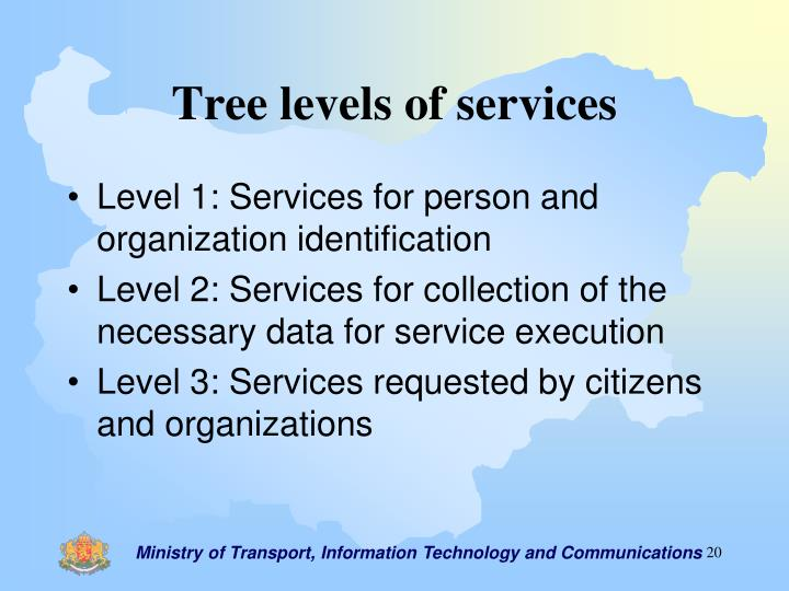 Tree levels of services