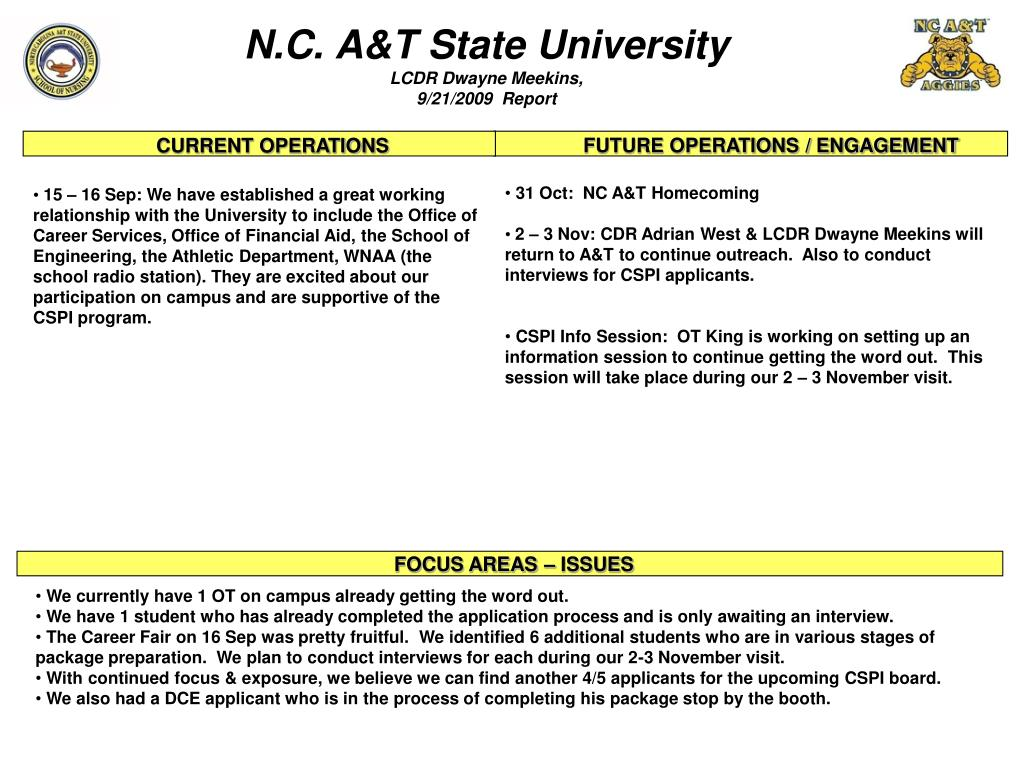 N.C. A&T State University