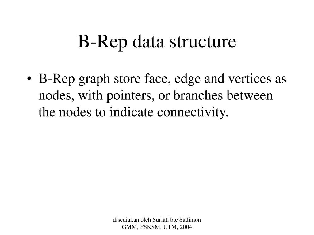 B-Rep data structure