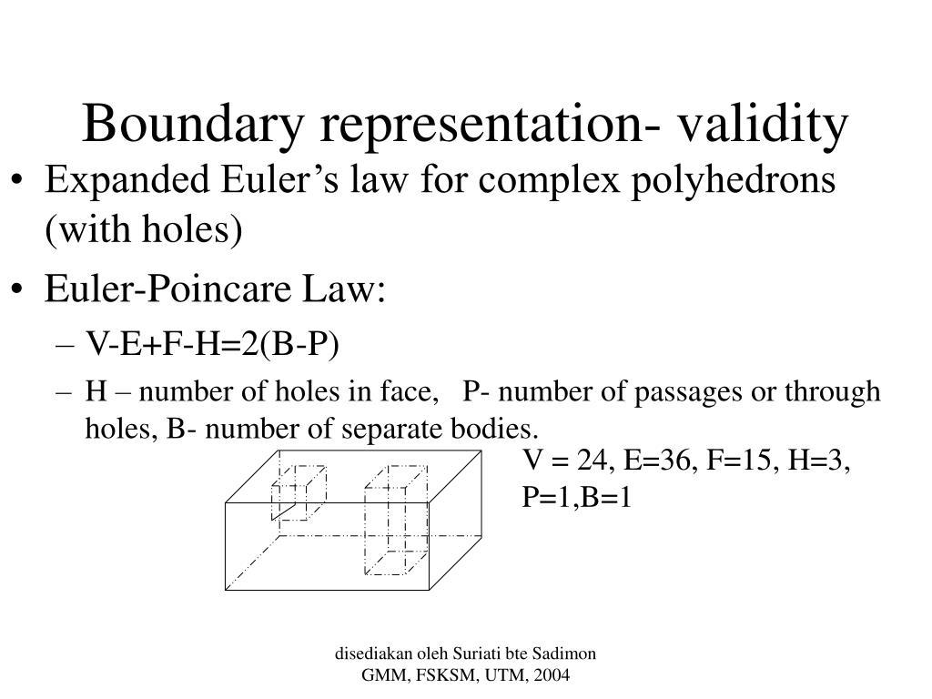 Boundary representation- validity
