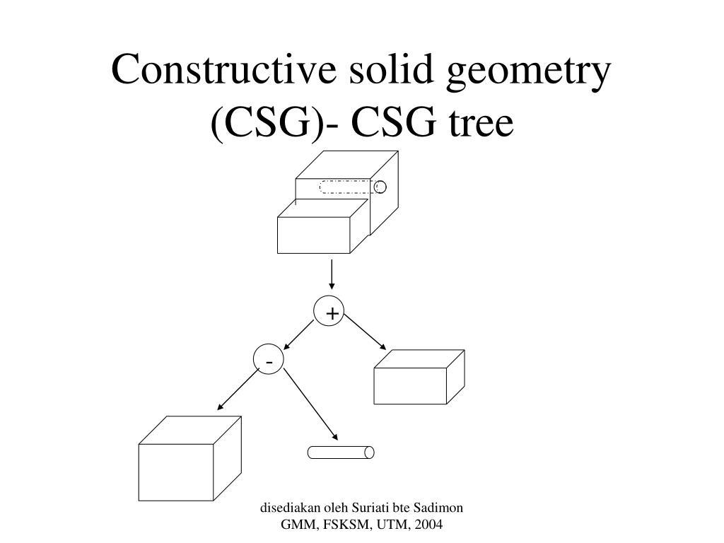 Constructive solid geometry (CSG)- CSG tree