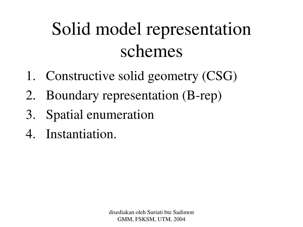 Solid model representation schemes