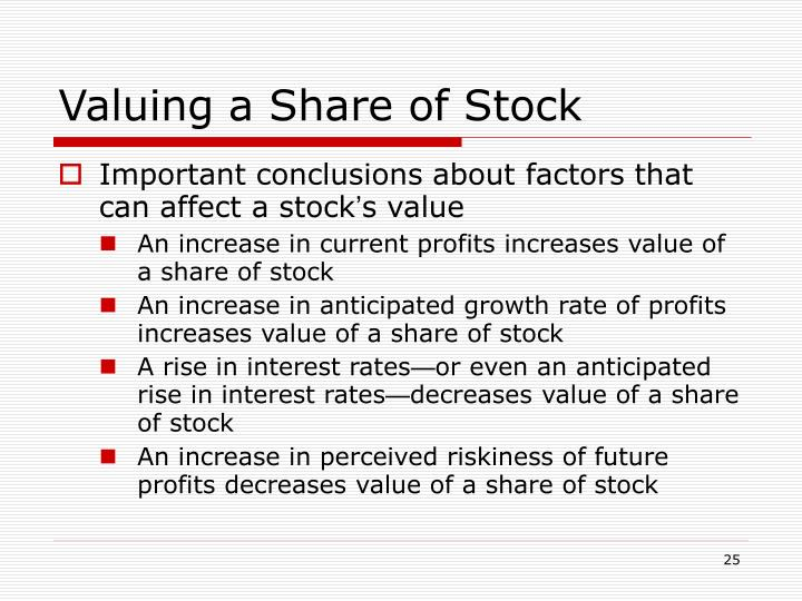 Valuing a Share of Stock
