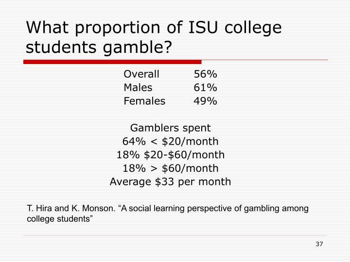 What proportion of ISU college students gamble?