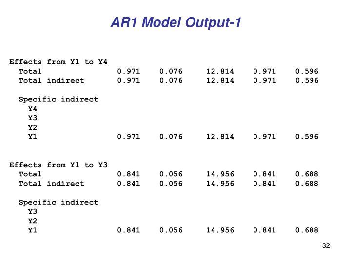 AR1 Model Output-1