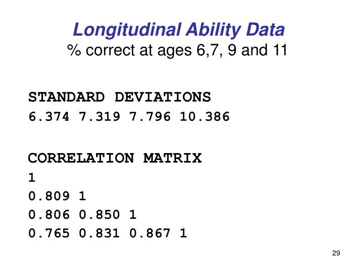 Longitudinal Ability Data