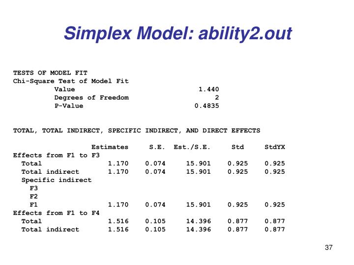 Simplex Model: ability2.out