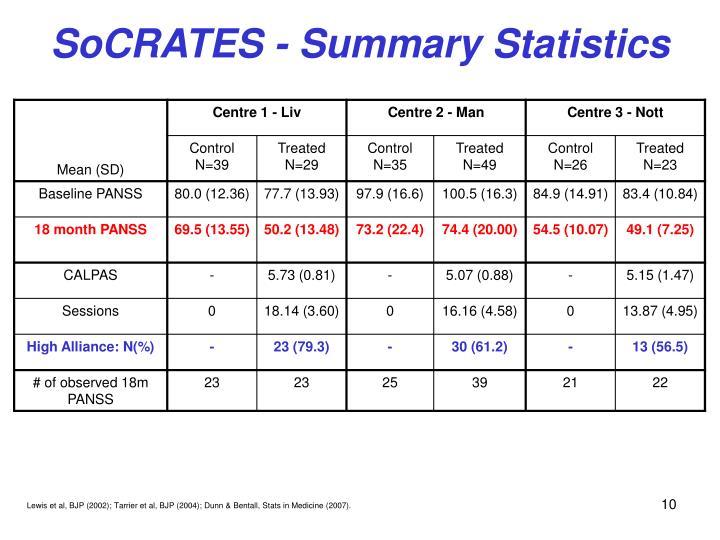 SoCRATES - Summary Statistics
