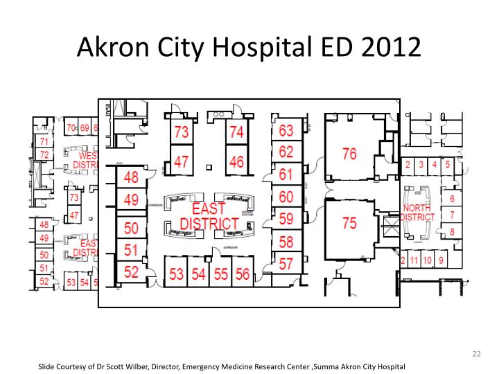 Akron City Hospital ED 2012