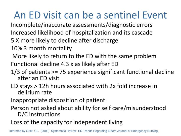 An ED visit can be a sentinel Event