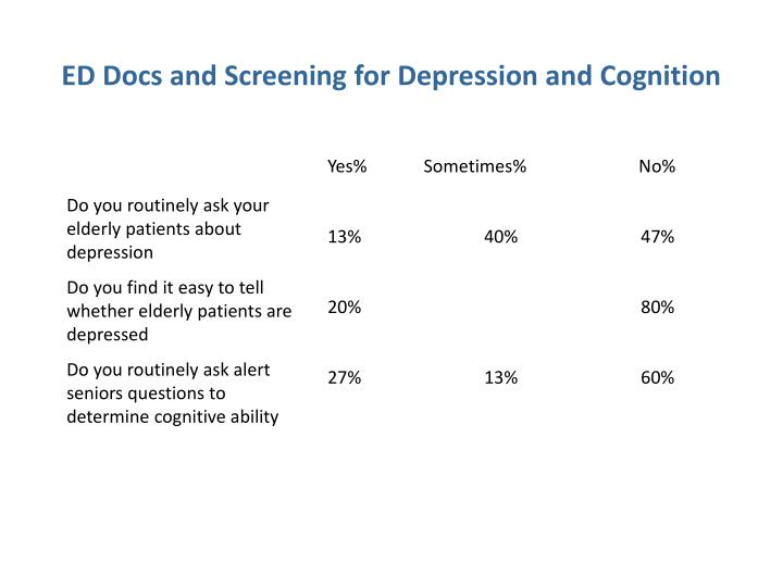 ED Docs and Screening for Depression and Cognition