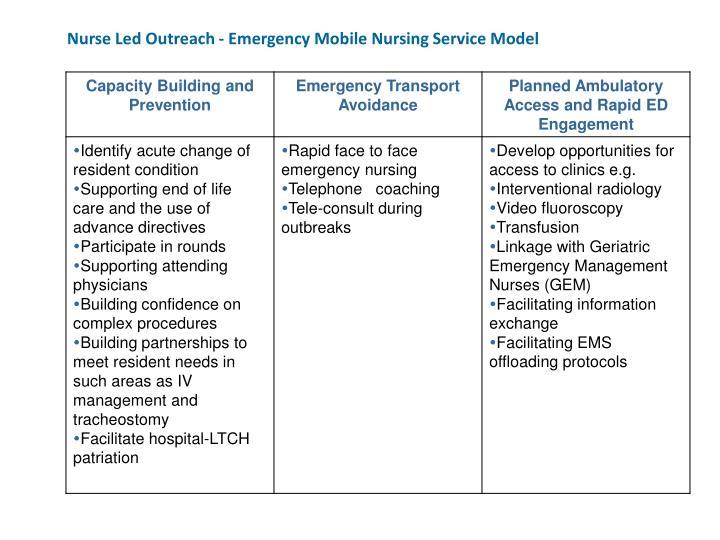 Nurse Led Outreach - Emergency Mobile Nursing Service Model