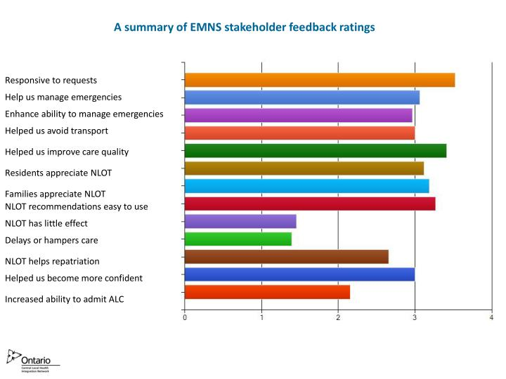 A summary of EMNS stakeholder feedback ratings