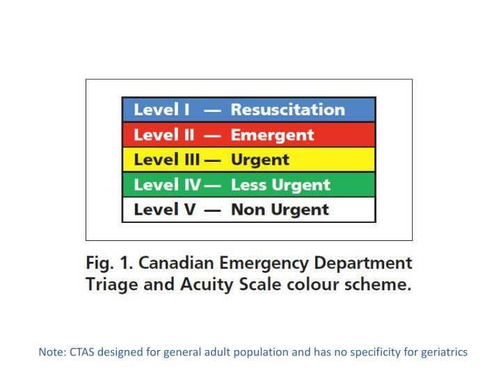 Note: CTAS designed for general adult population and has no specificity for geriatrics