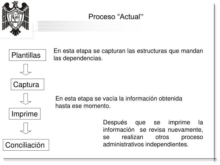 "Proceso ""Actual"