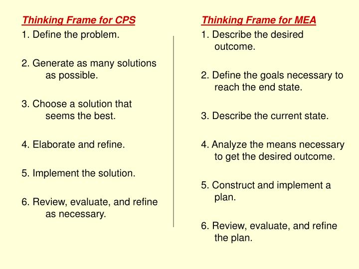 Thinking Frame for CPS
