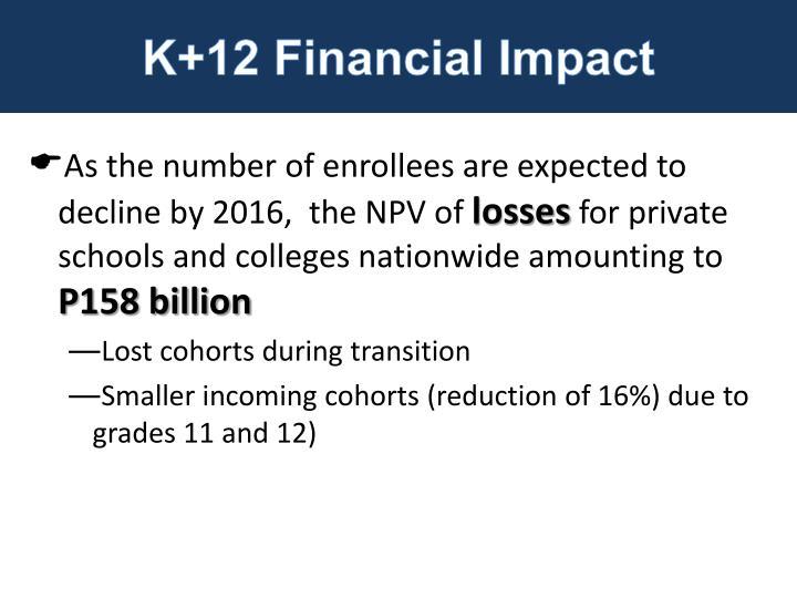 K+12 Financial Impact