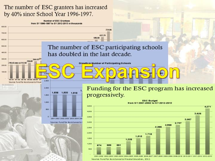 ESC Expansion